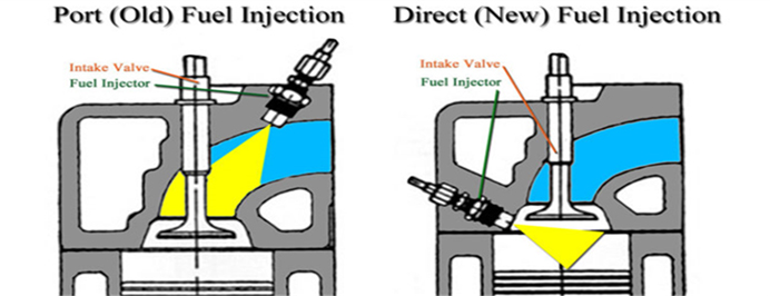 Port Injection vs Direct Injection in engines
