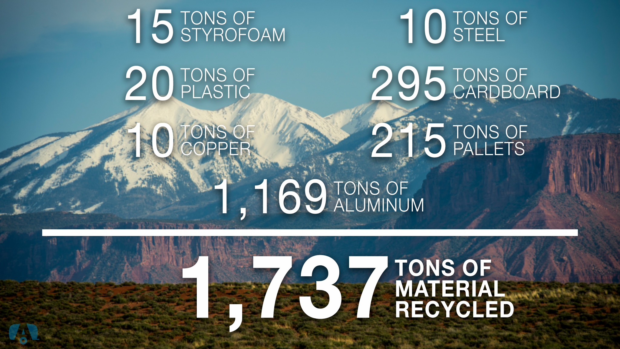 Recycled-Waste-Infographic-CSR.V3